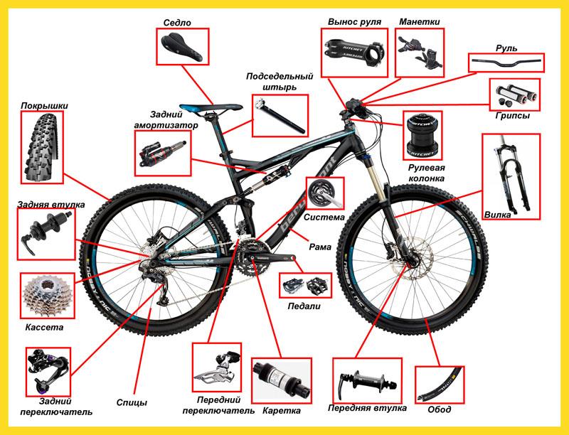 схема велосипеда, ремонт